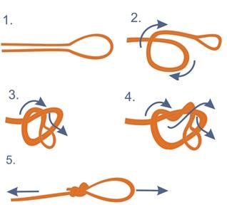 Как сделать петлю на леску